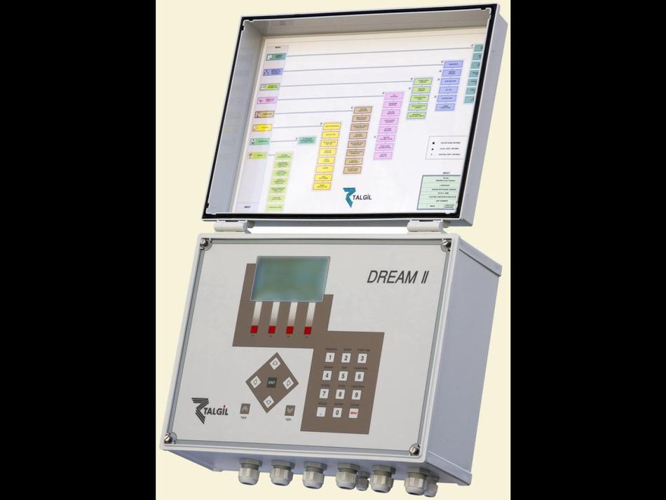 Centralina DREAM 2 alimentazione 220VOLT / uscite 24VAC + radio